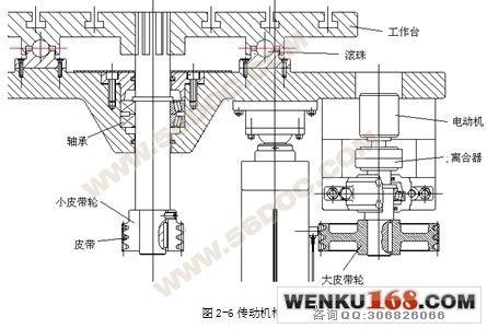 液压飞行模拟转台机械结构设计(精品)